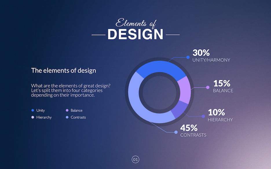 Marketing Powerpoint Template Improve Presentation