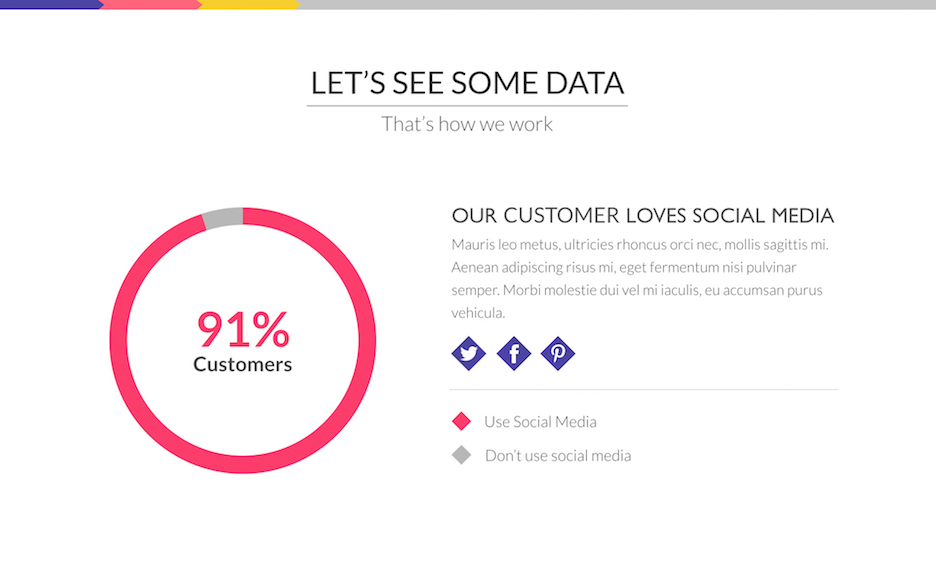 Ring Customer Data Chart | Clean Presentation Template