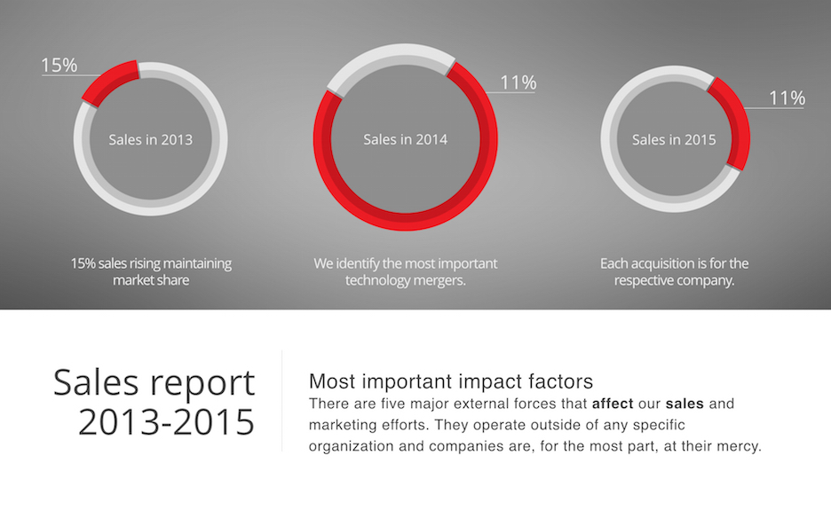 Sales Report Slide | Business Presentation Template