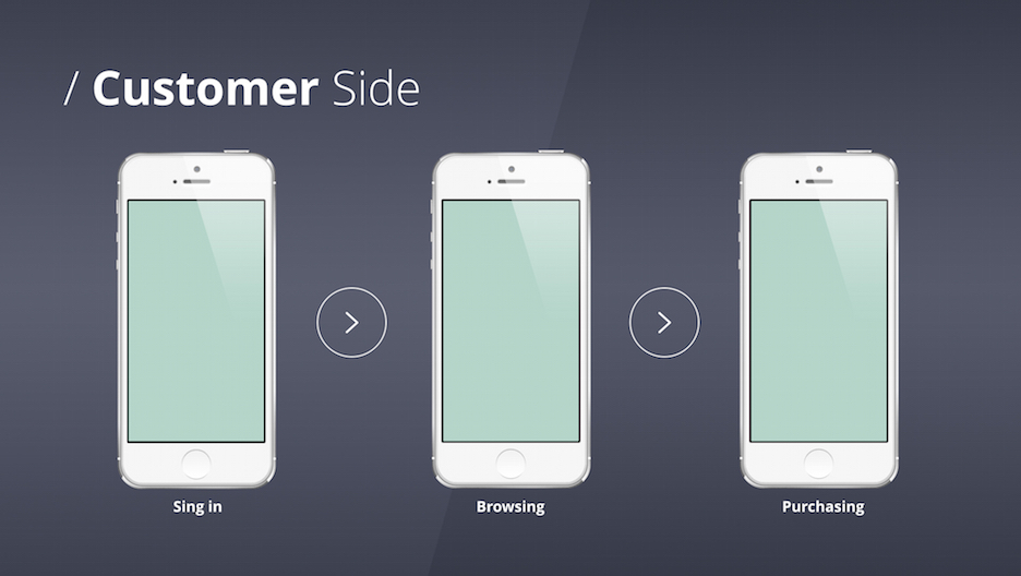 Dating iphone app template