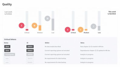project status report template for powerpoint improve presentation
